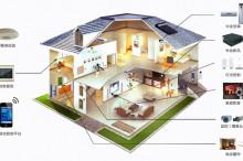 智能家居行业站上风口的瓶颈在哪?