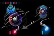 量子通信概念股