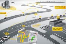 【简讯】智能网联汽车标准体系方案将出台