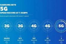 我国5G商用时间表正式出炉