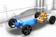 电动汽车竞争力调查:中国超日本成全球第一
