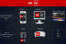 CNN设立VR新闻部门 全景视频报道将让读者身临现场