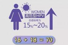 国内首批宫颈癌疫苗上市